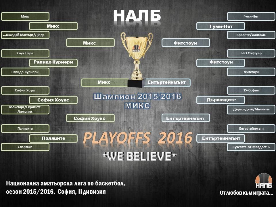 Втора дивизия, София, Сезон 2015-2016, Крайно класиране