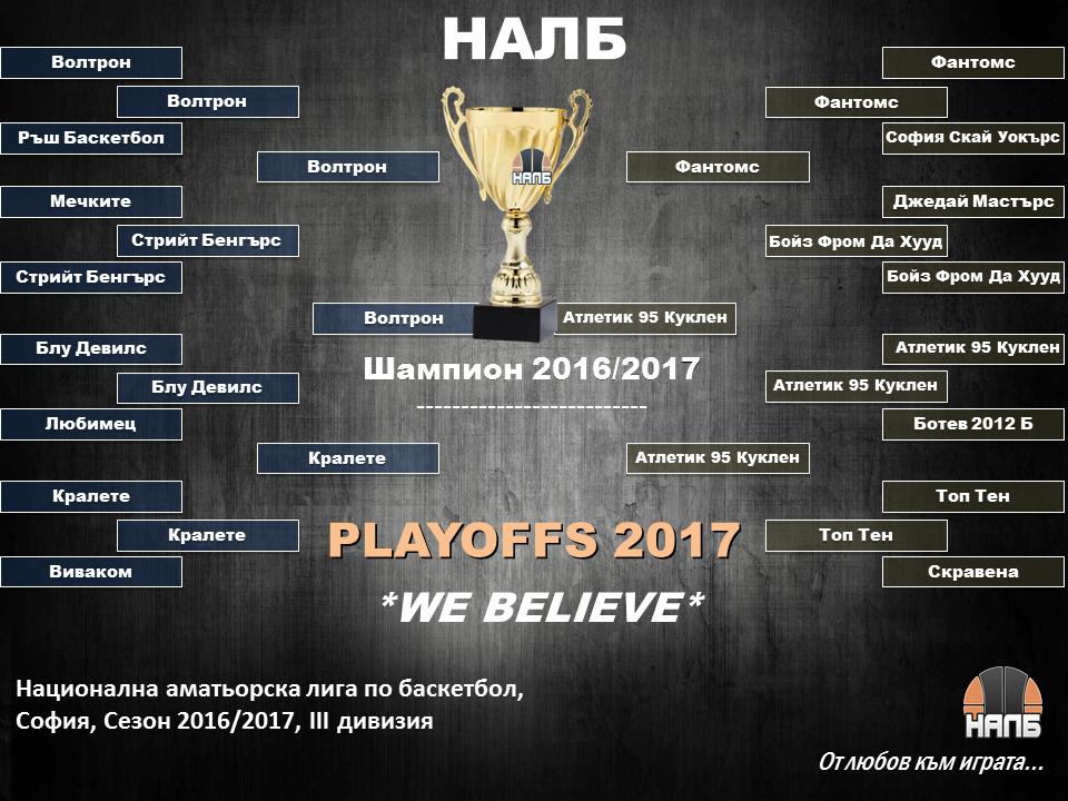 Финал, Трета дивизия, НАЛБ, София