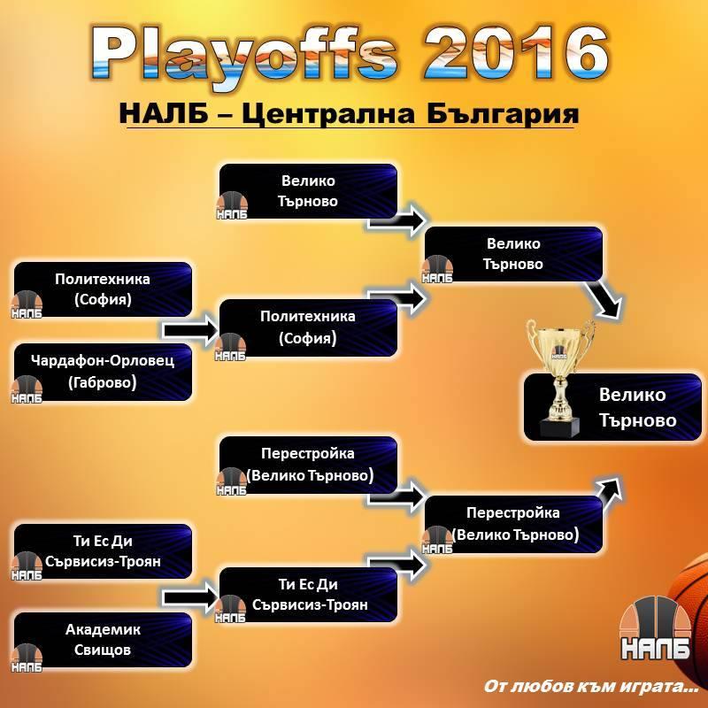 Централна България, Сезон 2015-2016, Крайно класиране