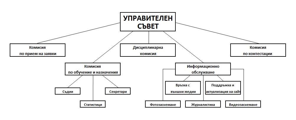 click map