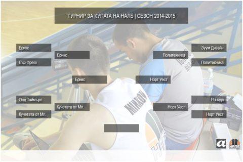 Турнир за купата на НАЛБ - Финал