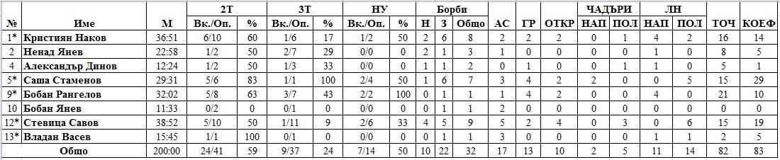 Босилеград к
