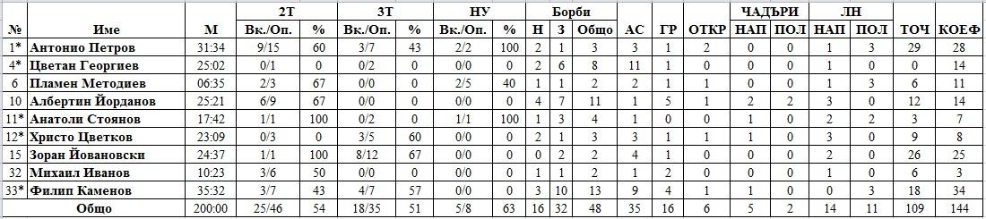 ботев (1)